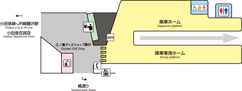 https://www.enoden.co.jp/common/images/train/station-floor-fujisawa-01.png